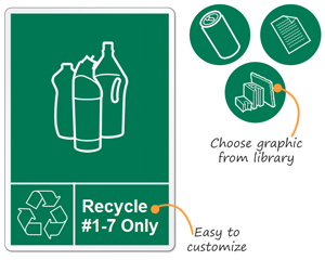 Customized Graphic Recycling Labels