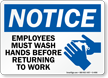 Notice Employees Must Wash Hands Sign