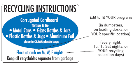 Recycling Instructions Sign