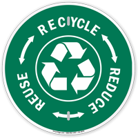 Recycle Reuse Reduce Sign