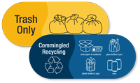 Trash Only And Comingled Recycling Sticker Kit