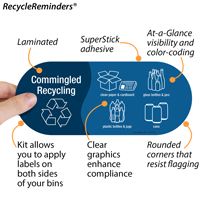 Commingled Recycling, Clean Paper Cardboard Vinyl Recycling Sticker