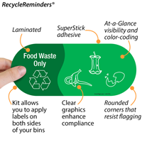 Food Waste Only, Vinyl Recycling Stickers with Symbol